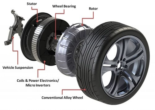 Protean in wheel motors for electric cars
