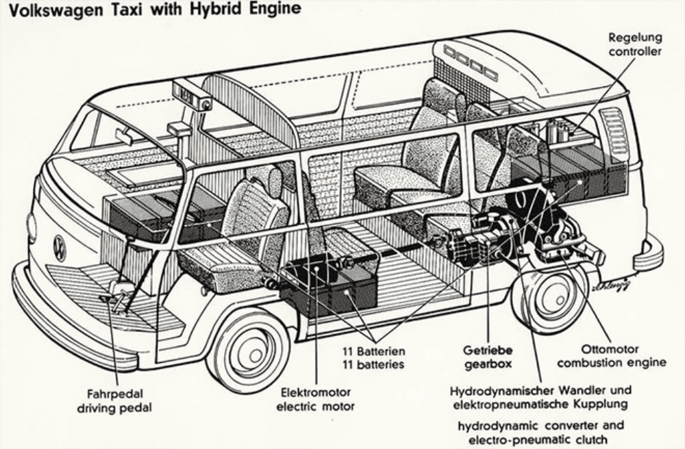 Weird Ride Wednesday: The Hybrid VW Type II Bus That Never Was