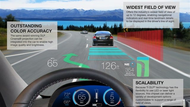 heads up display from TI