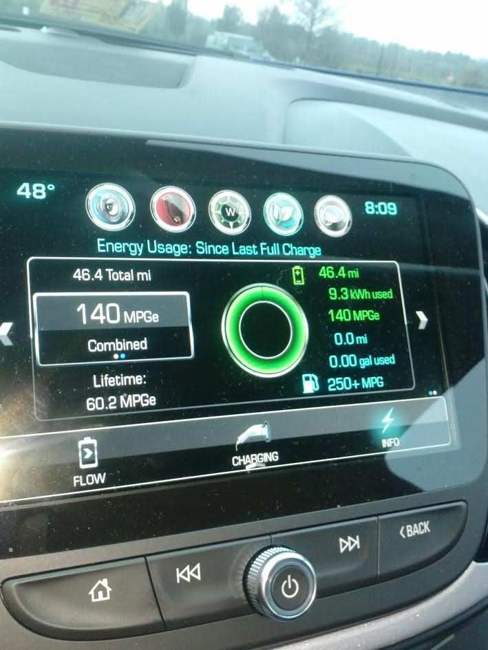 Chevy Volt Mike Winger