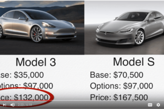 Tesla Model 3 prices