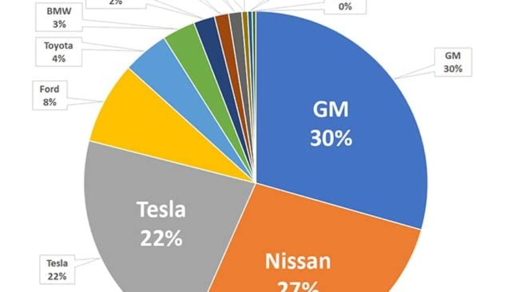 US Electric Car Drivers Have Logged Over 11 Billion Miles