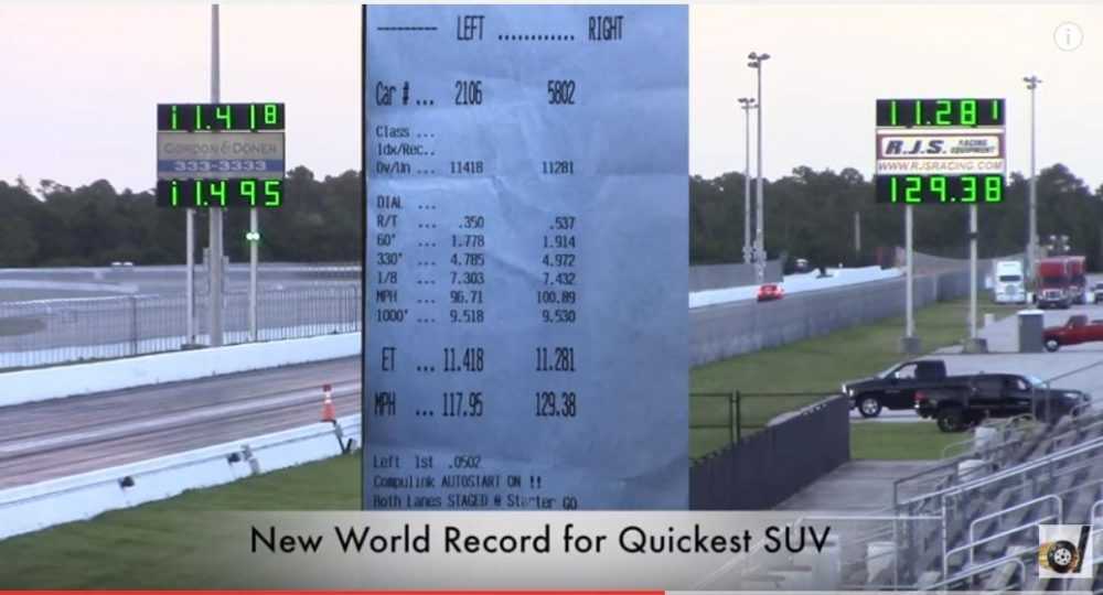 Tesla Model X world record